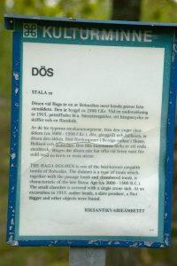 Bild av informationskylt för dös.