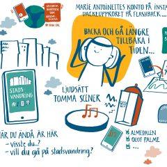 Illustration med olika bilder och text baserat på idéer framtagna på Hack for Heritage 2018