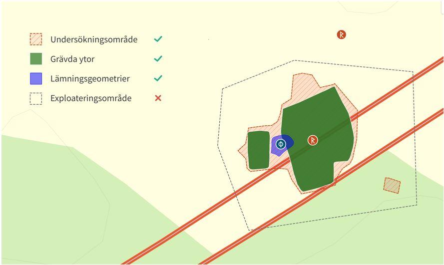 Geometrier i Fornreg