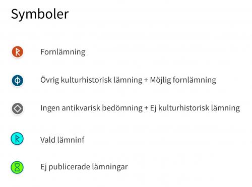 Symboler i Fornreg.