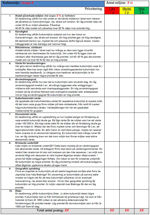 Metoder för riskbedömning av kulturarv utifrån klimatförändringar 9