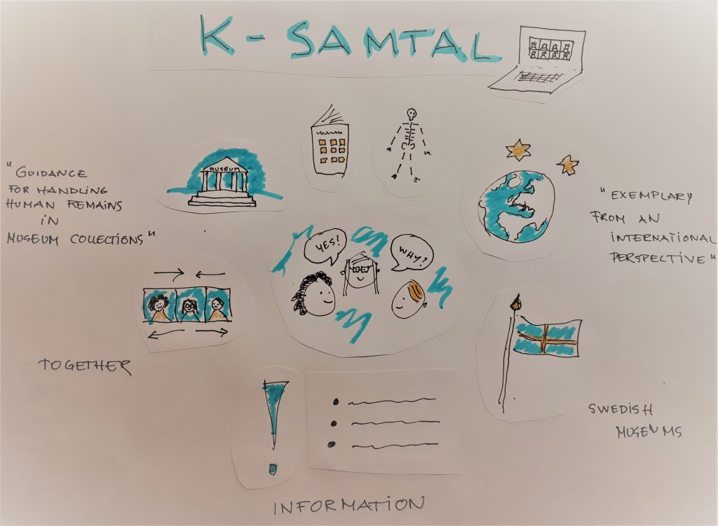 Beskrivning av K-samtaletInternationell föredömlighet