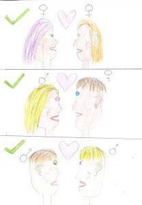 Barnteckning av tre par med hjärta emellan dem. Ett par är två kvinnor, ett par är en kvinna och en man, ett par är två män
