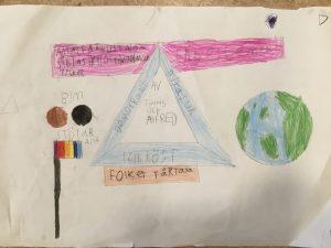 Barnteckning med jordglob och text om demokrati: folket får tala, folkröst
