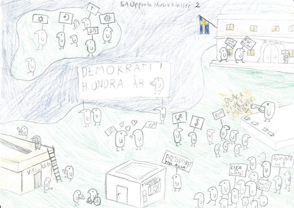 Barnteckning av små figurer som har olika plakat och skyltar med texter och symboler på