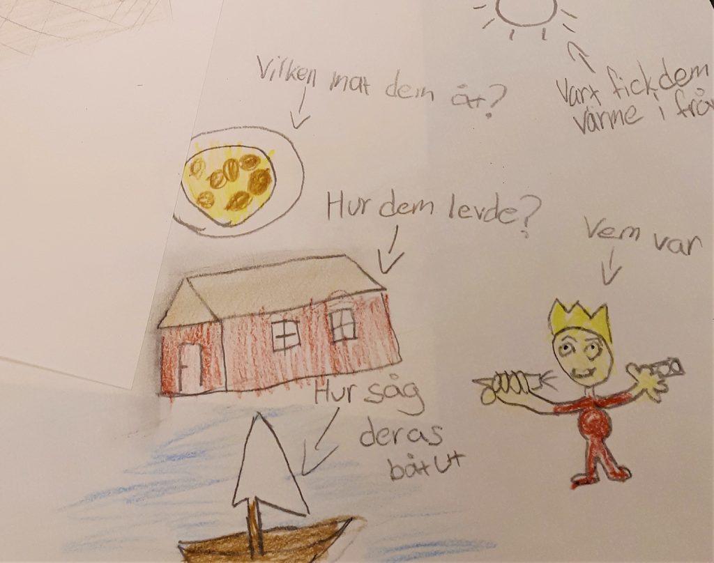 Barnteckning med frågor samt ritat hus, båt, person med kungakrona etc.